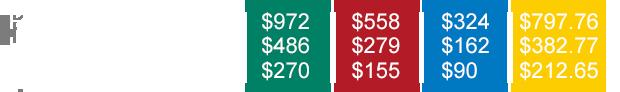 pricing-v6